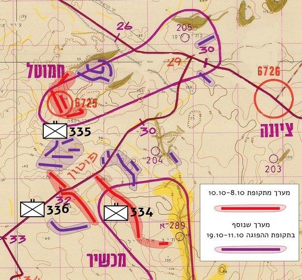 איור מס' 34 - עיבוי המערך המצרי בתקופת ההפוגה